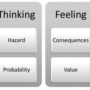 thinking vs feeling graphic